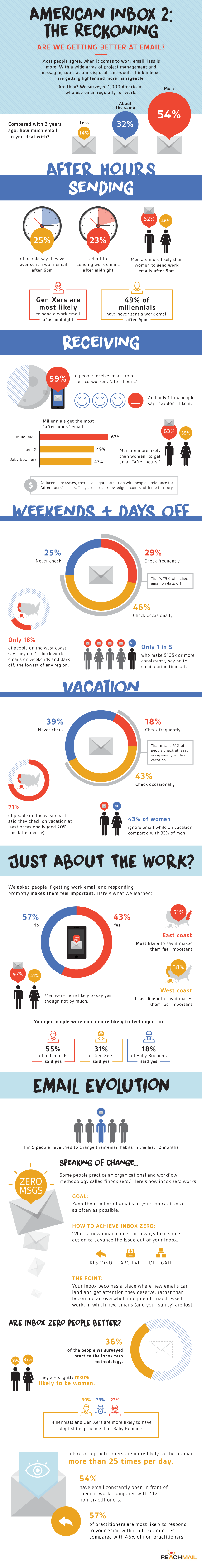 Work email infographics